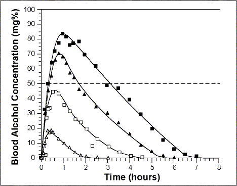 BAC Curve Sample